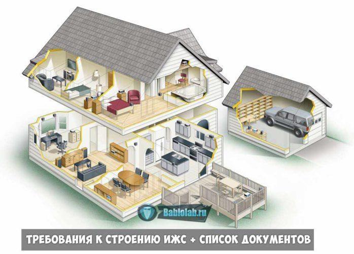 как ввести в эксплуатацию индивидуальный жилой дома