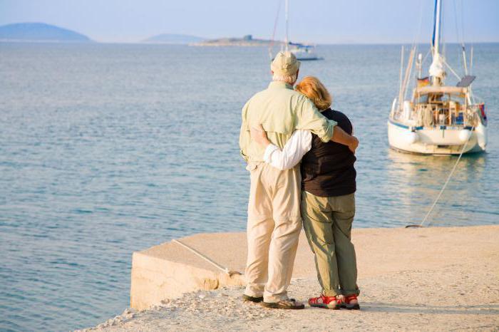 перевод пенсии по новому месту жительства