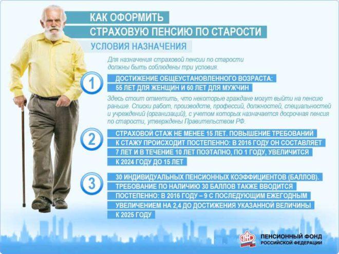список документов для начисления пенсии по старости